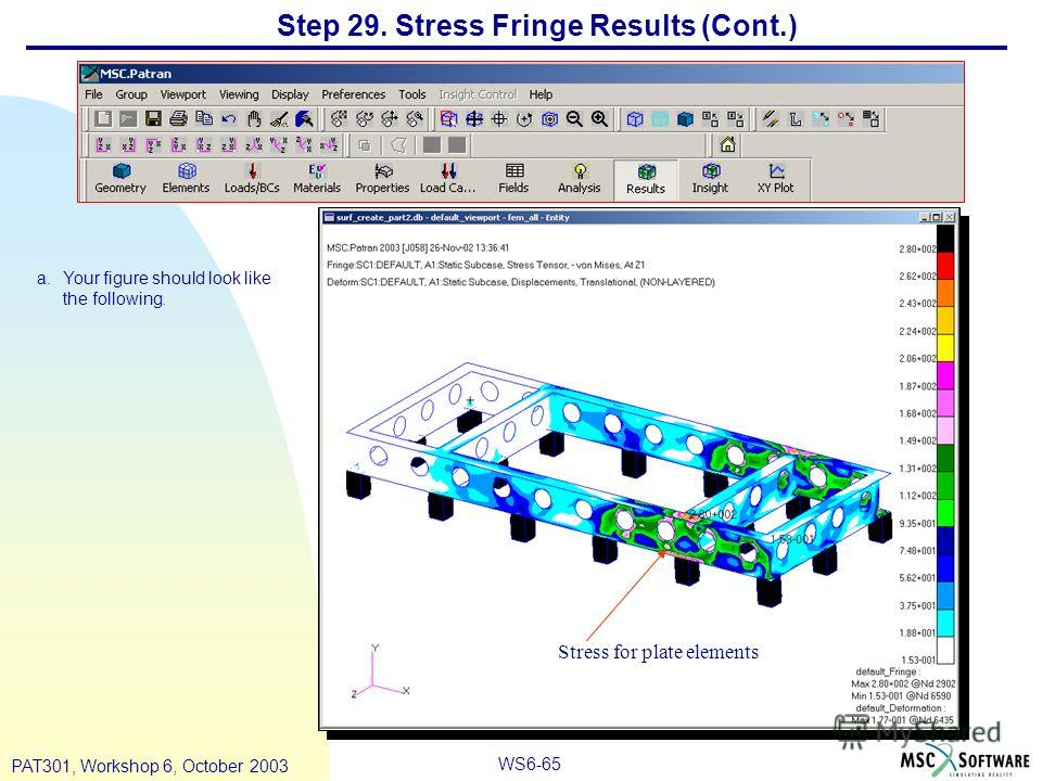 WS6-65 PAT301, Workshop 6, October 2003 a.Your figure should look like the following. Step 29. Stress Fringe Results (Cont.) Stress for plate elements