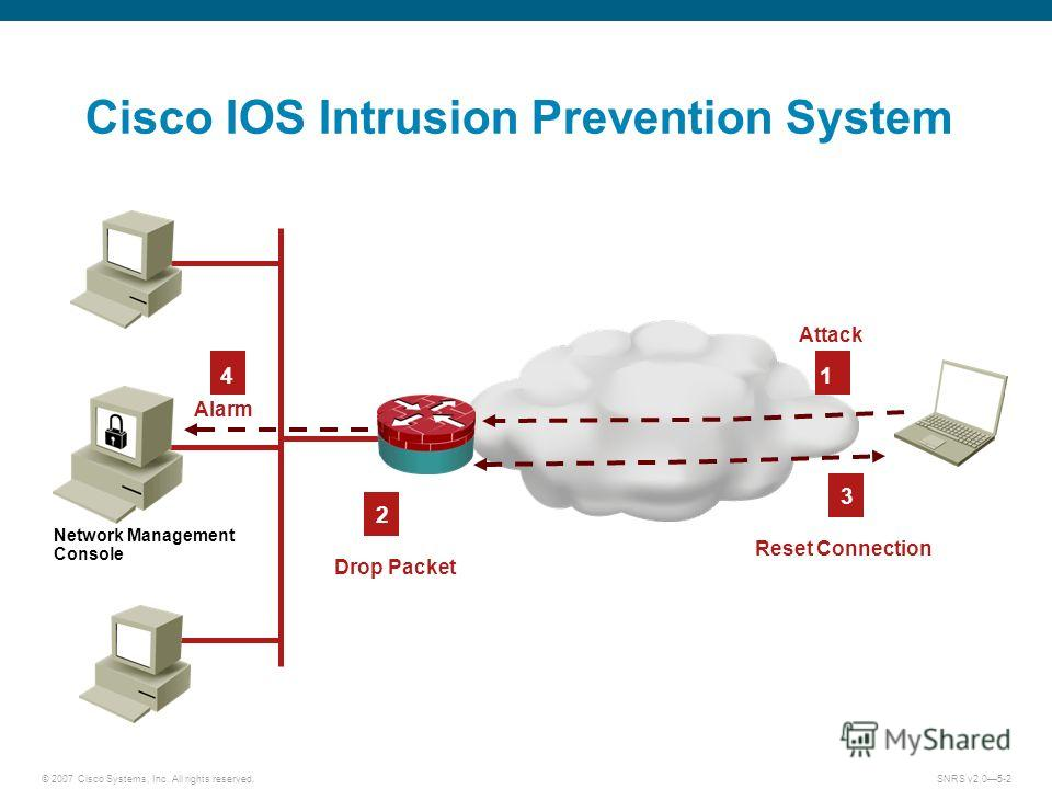 © 2007 Cisco Systems, Inc. All rights reserved.SNRS v2.05-2 Cisco IOS Intrusion Prevention System 1 Attack 2 Drop Packet 3 Reset Connection 4 Alarm Network Management Console