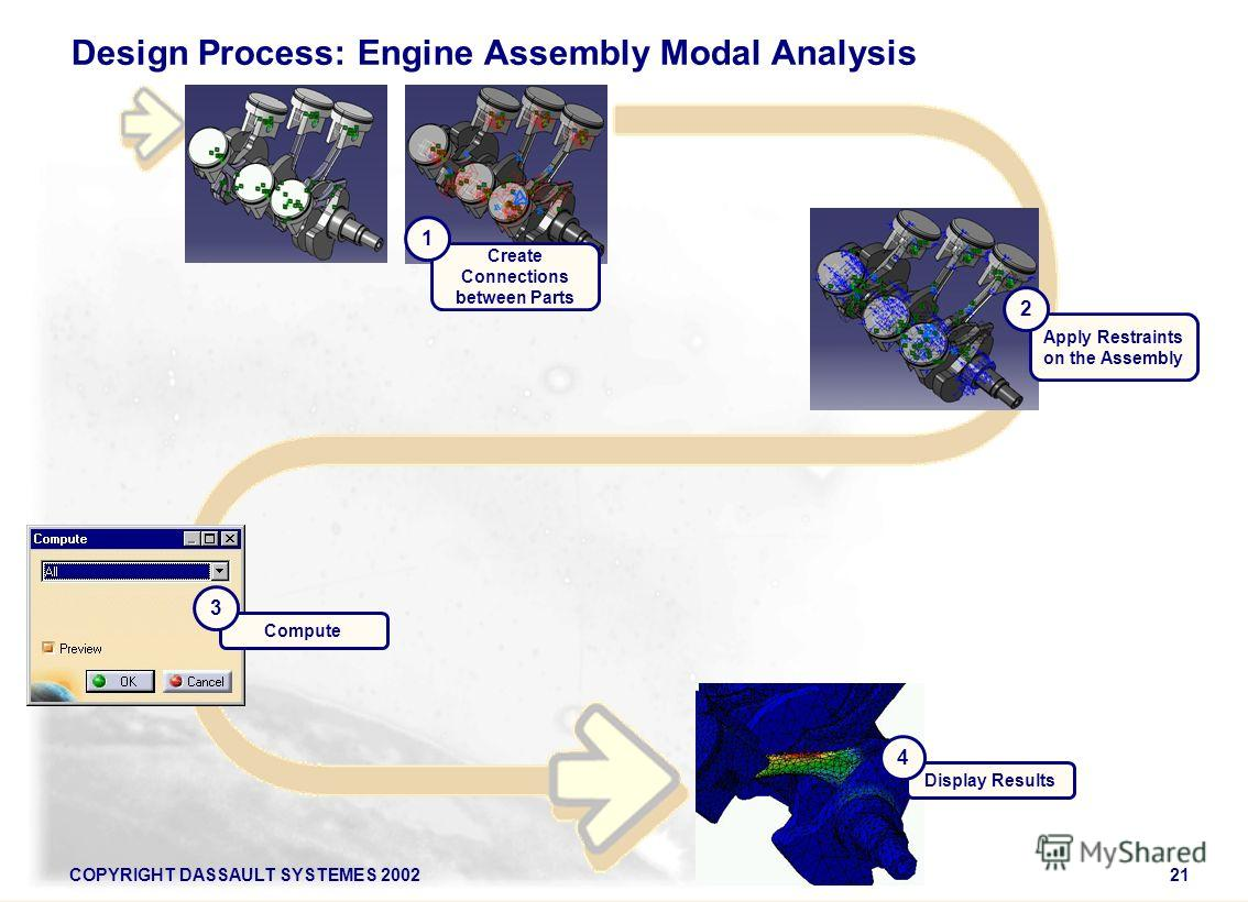 COPYRIGHT DASSAULT SYSTEMES 200221 Design Process: Engine Assembly Modal Analysis Create Connections between Parts 1 Apply Restraints on the Assembly 2 Compute 3 Display Results 4