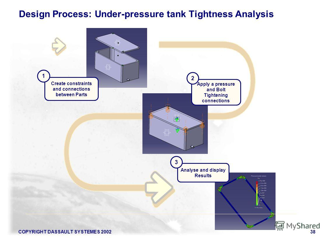 COPYRIGHT DASSAULT SYSTEMES 200238 Create constraints and connections between Parts 1 Apply a pressure and Bolt Tightening connections 2 Analyse and display Results 3 Design Process: Under-pressure tank Tightness Analysis