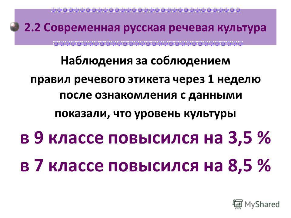 2.2 Современная русская речевая культура Наблюдения за соблюдением правил речевого этикета через 1 неделю после ознакомления с данными показали, что уровень культуры в 9 классе повысился на 3,5 % в 7 классе повысился на 8,5 %