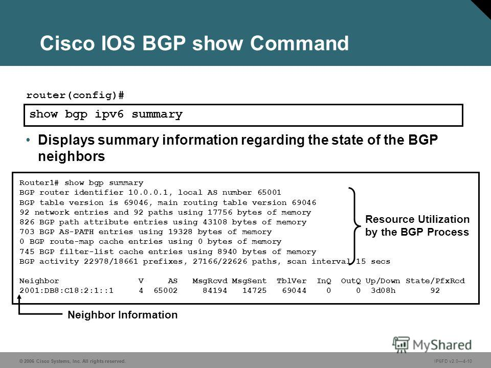 © 2006 Cisco Systems, Inc. All rights reserved.IP6FD v2.04-10© 2006 Cisco Systems, Inc. All rights reserved. show bgp ipv6 summary router(config)# Router1# show bgp summary BGP router identifier 10.0.0.1, local AS number 65001 BGP table version is 69