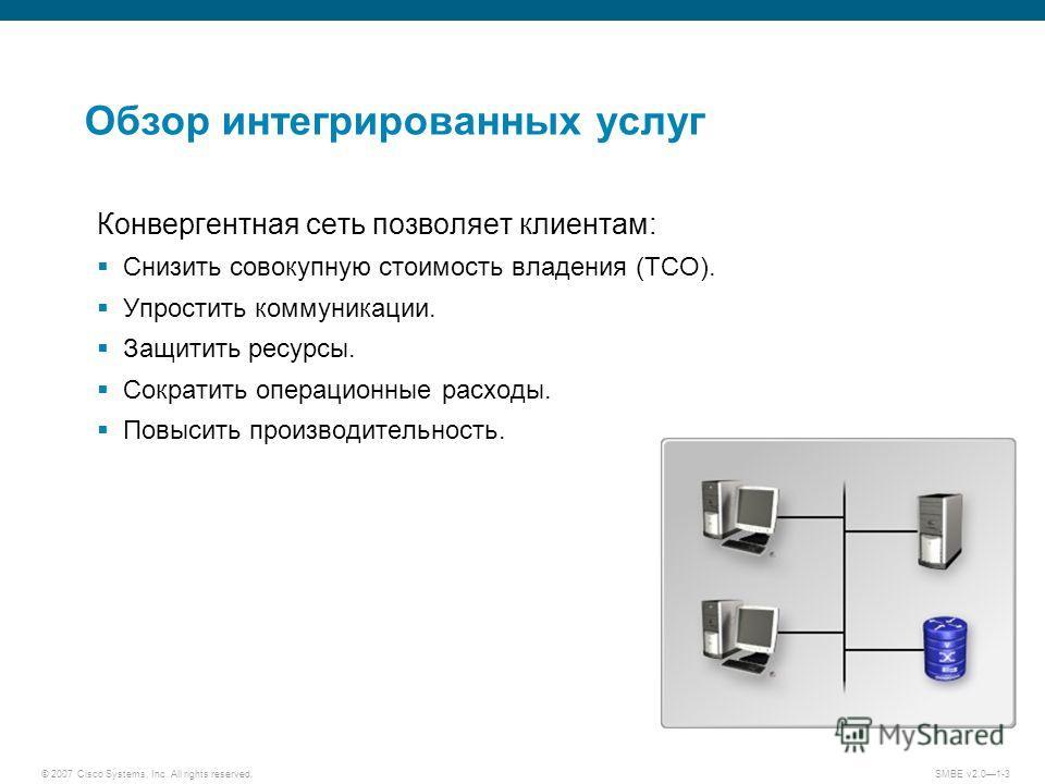 © 2007 Cisco Systems, Inc. All rights reserved. SMBE v2.01-3 Обзор интегрированных услуг Конвергентная сеть позволяет клиентам: Снизить совокупную стоимость владения (TCO). Упростить коммуникации. Защитить ресурсы. Сократить операционные расходы. Пов