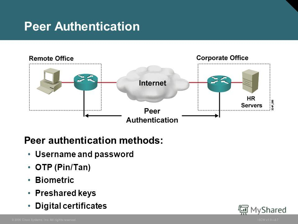 © 2006 Cisco Systems, Inc. All rights reserved.ISCW v1.04-7 Peer Authentication Peer authentication methods: Username and password OTP (Pin/Tan) Biometric Preshared keys Digital certificates
