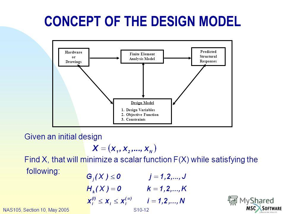 S10-12NAS105, Section 10, May 2005 CONCEPT OF THE DESIGN MODEL Given an initial design Find X, that will minimize a scalar function F(X) while satisfying the following: Hardware or Drawings Finite Element Analysis Model Predicted Structural Responses
