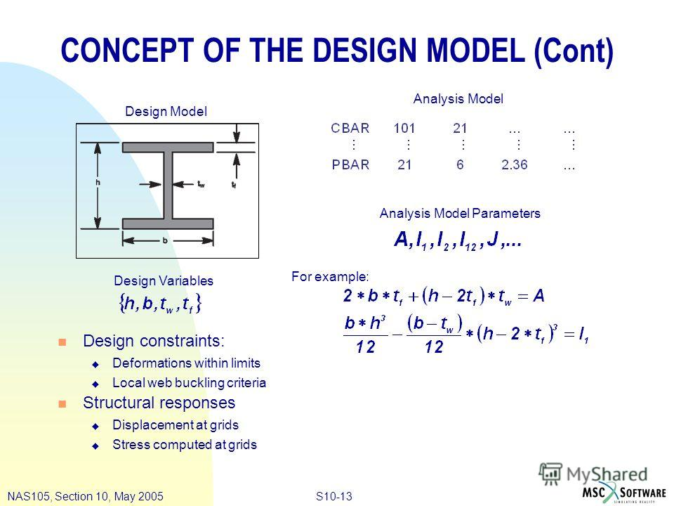 S10-13NAS105, Section 10, May 2005 CONCEPT OF THE DESIGN MODEL (Cont) n Design constraints: u Deformations within limits u Local web buckling criteria n Structural responses u Displacement at grids u Stress computed at grids Design Model Design Varia