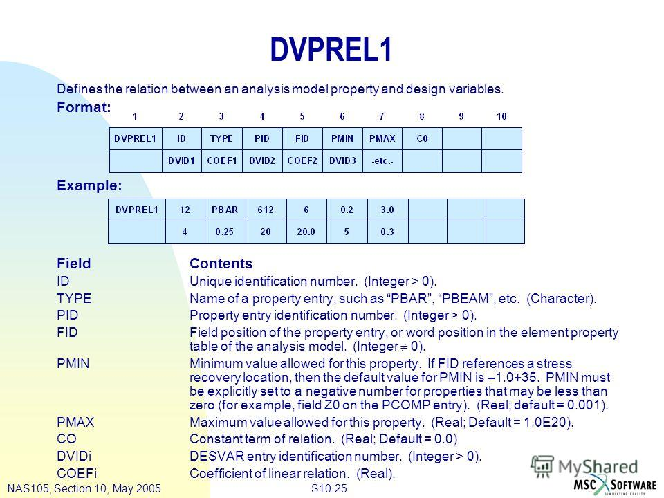 S10-25NAS105, Section 10, May 2005 DVPREL1 Defines the relation between an analysis model property and design variables. Format: Example: FieldContents IDUnique identification number. (Integer > 0). TYPEName of a property entry, such as PBAR, PBEAM,