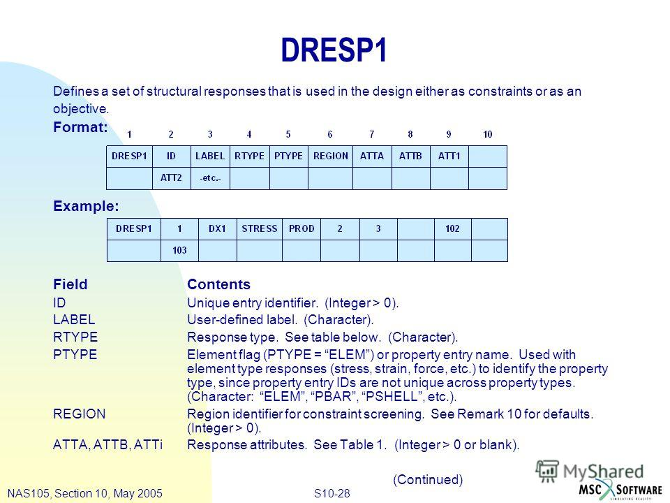 S10-28NAS105, Section 10, May 2005 DRESP1 Defines a set of structural responses that is used in the design either as constraints or as an objective. Format: Example: FieldContents IDUnique entry identifier. (Integer > 0). LABELUser-defined label. (Ch