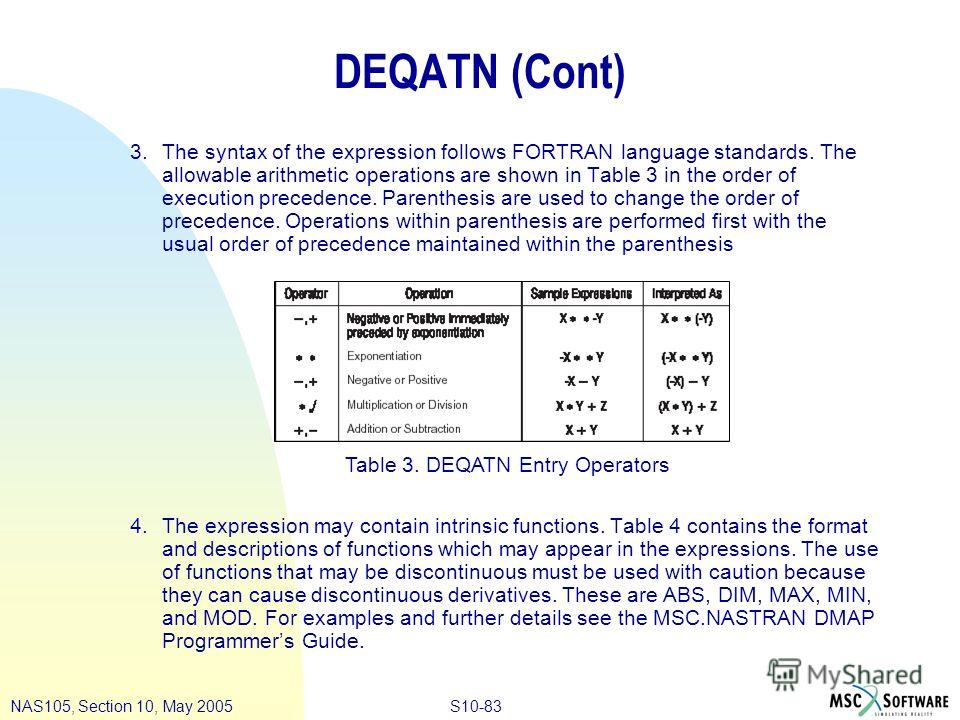 S10-83NAS105, Section 10, May 2005 DEQATN (Cont) 3. The syntax of the expression follows FORTRAN language standards. The allowable arithmetic operations are shown in Table 3 in the order of execution precedence. Parenthesis are used to change the ord