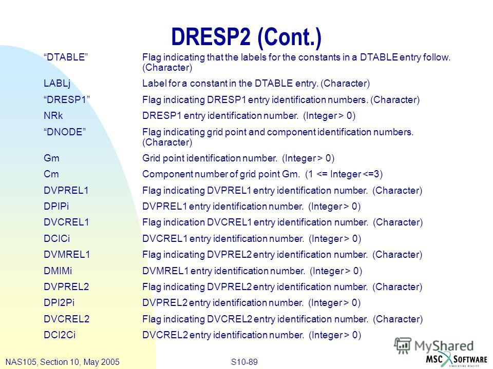 S10-89NAS105, Section 10, May 2005 DRESP2 (Cont.) DTABLEFlag indicating that the labels for the constants in a DTABLE entry follow. (Character) LABLjLabel for a constant in the DTABLE entry. (Character) DRESP1Flag indicating DRESP1 entry identificati