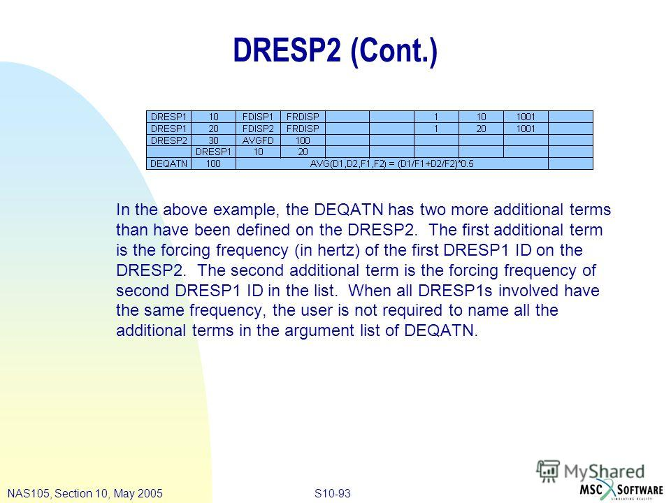 S10-93NAS105, Section 10, May 2005 DRESP2 (Cont.) In the above example, the DEQATN has two more additional terms than have been defined on the DRESP2. The first additional term is the forcing frequency (in hertz) of the first DRESP1 ID on the DRESP2.