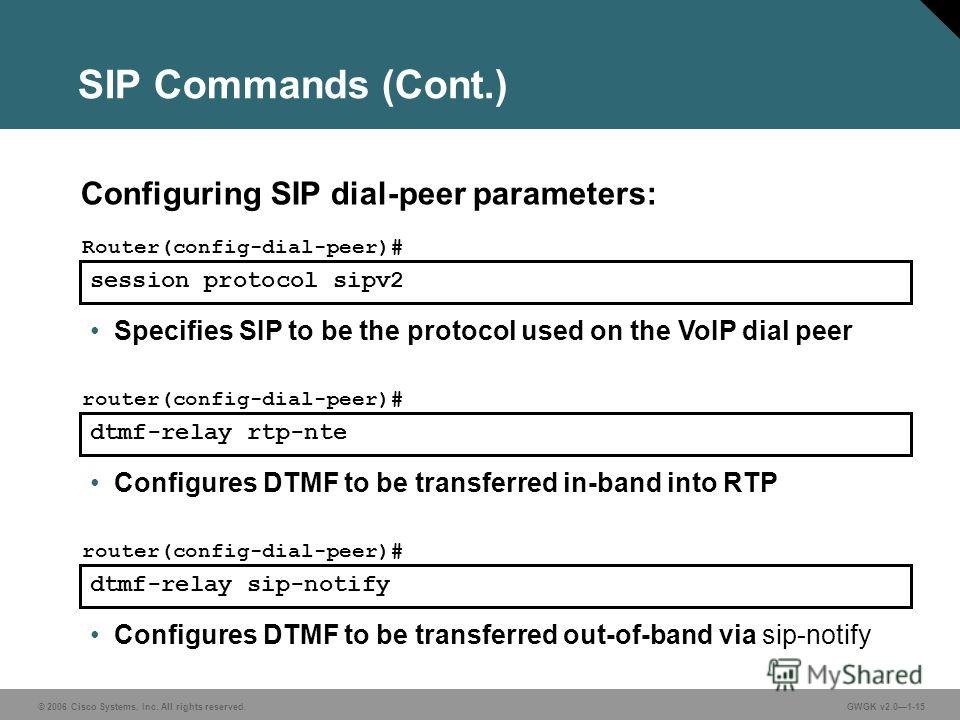 © 2006 Cisco Systems, Inc. All rights reserved.GWGK v2.01-15 session protocol sipv2 Router(config-dial-peer)# Specifies SIP to be the protocol used on the VoIP dial peer dtmf-relay rtp-nte router(config-dial-peer)# Configures DTMF to be transferred i