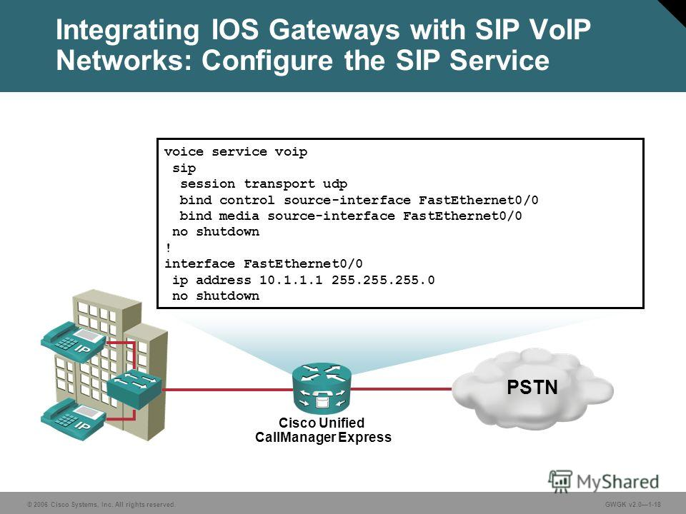 © 2006 Cisco Systems, Inc. All rights reserved.GWGK v2.01-18 Integrating IOS Gateways with SIP VoIP Networks: Configure the SIP Service PSTN Cisco Unified CallManager Express voice service voip sip session transport udp bind control source-interface