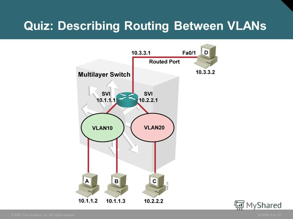 © 2006 Cisco Systems, Inc. All rights reserved.BCMSN v3.035 Quiz: Describing Routing Between VLANs