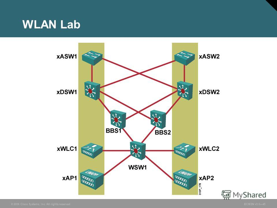 © 2006 Cisco Systems, Inc. All rights reserved.BCMSN v3.045 WLAN Lab