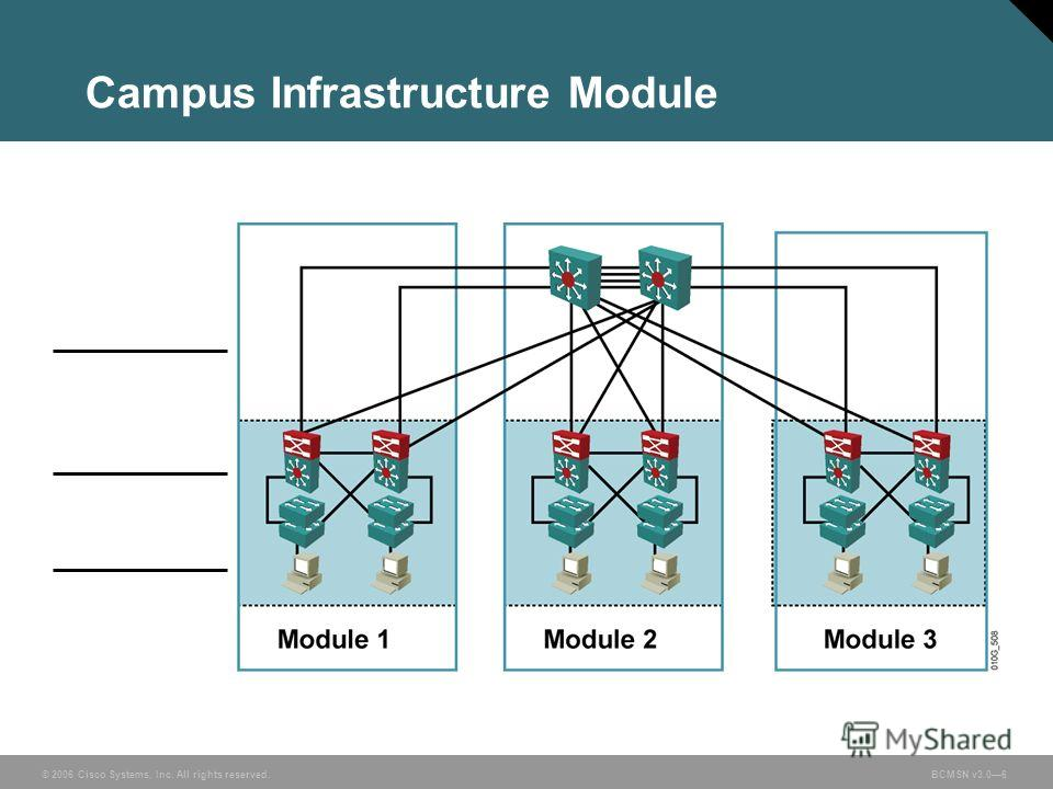 © 2006 Cisco Systems, Inc. All rights reserved.BCMSN v3.06 Campus Infrastructure Module