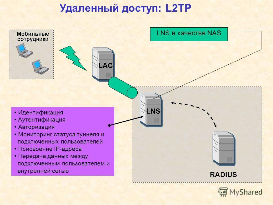 Мобильные сотрудники Удаленный доступ: L2TP LNS LNS в качестве NAS RADIUS Идентификация Аутентификация Авторизация Мониторинг статуса туннеля и подключенных пользователей Присвоение IP-адреса Передача данных между подключенным пользователем и внутрен