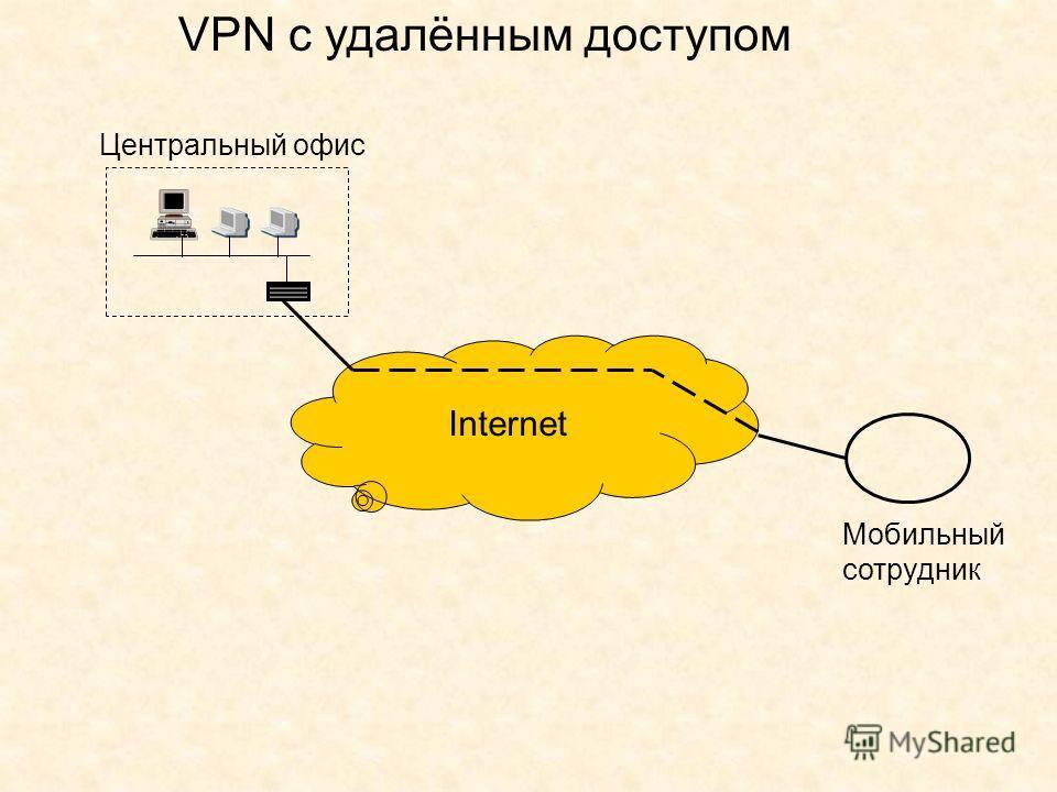 VPN c удалённым доступом Центральный офис Internet Мобильный сотрудник