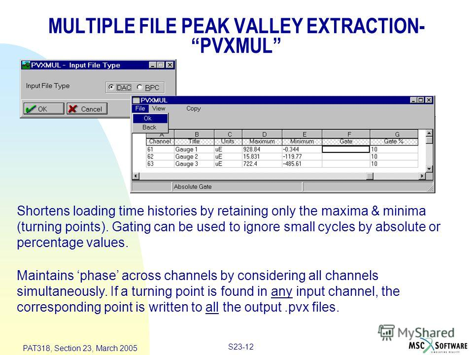 S23-12 PAT318, Section 23, March 2005 Shortens loading time histories by retaining only the maxima & minima (turning points). Gating can be used to ignore small cycles by absolute or percentage values. Maintains phase across channels by considering a