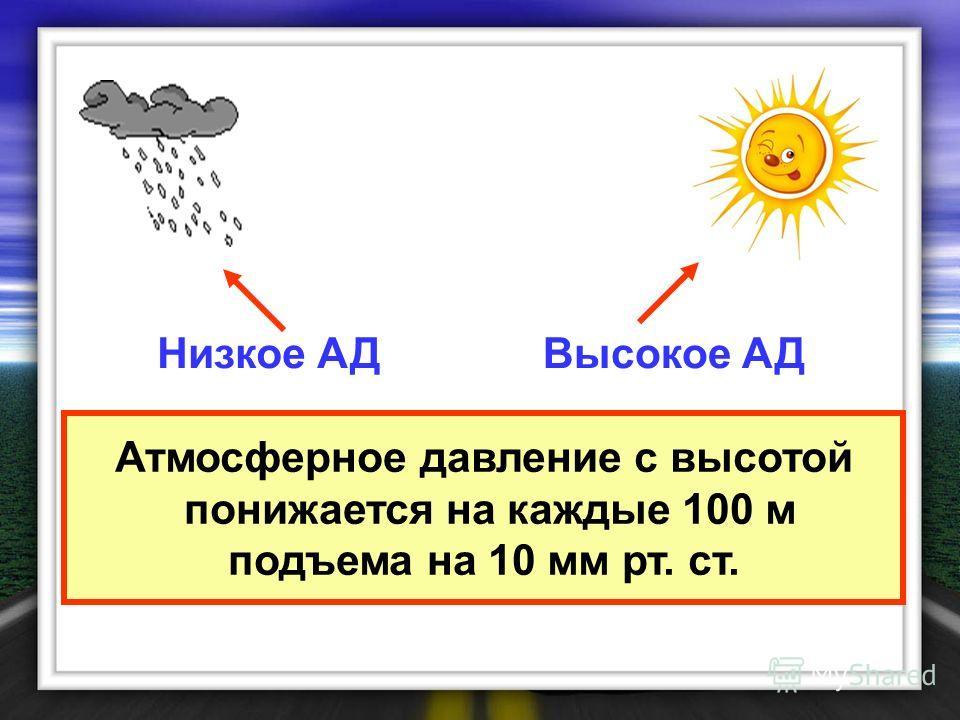 Атмосферное давление с высотой понижается на каждые 100 м подъема на 10 мм рт. ст. Низкое АДВысокое АД