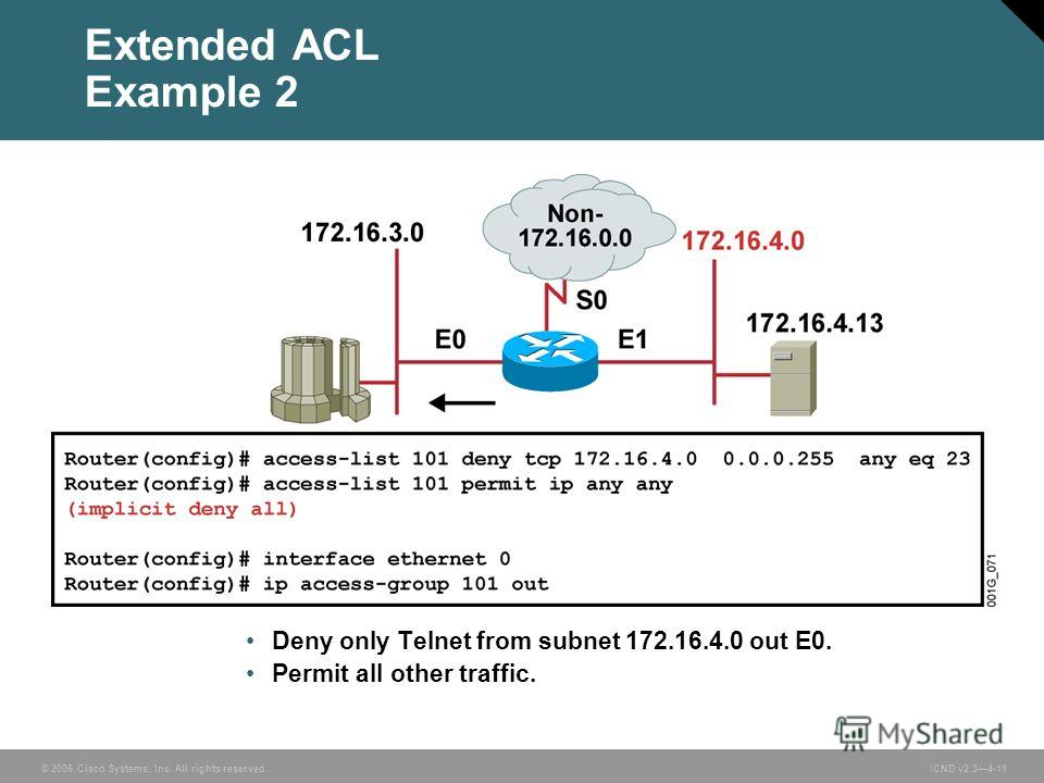 © 2006 Cisco Systems, Inc. All rights reserved. ICND v2.34-11 Extended ACL Example 2 Deny only Telnet from subnet 172.16.4.0 out E0. Permit all other traffic.