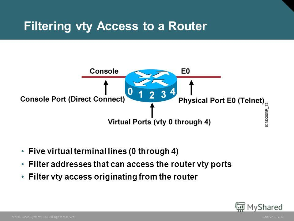 © 2006 Cisco Systems, Inc. All rights reserved. ICND v2.34-13 Five virtual terminal lines (0 through 4) Filter addresses that can access the router vty ports Filter vty access originating from the router Filtering vty Access to a Router