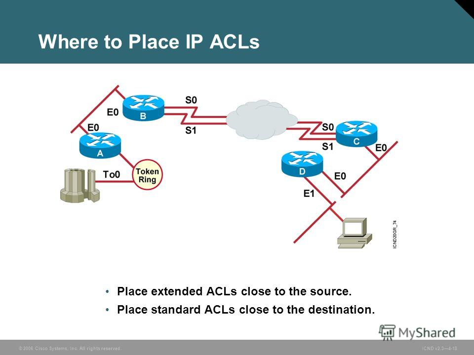 © 2006 Cisco Systems, Inc. All rights reserved. ICND v2.34-18 Place extended ACLs close to the source. Place standard ACLs close to the destination. Where to Place IP ACLs