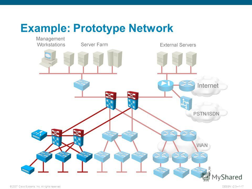 © 2007 Cisco Systems, Inc. All rights reserved.DESGN v2.01-17 Example: Prototype Network