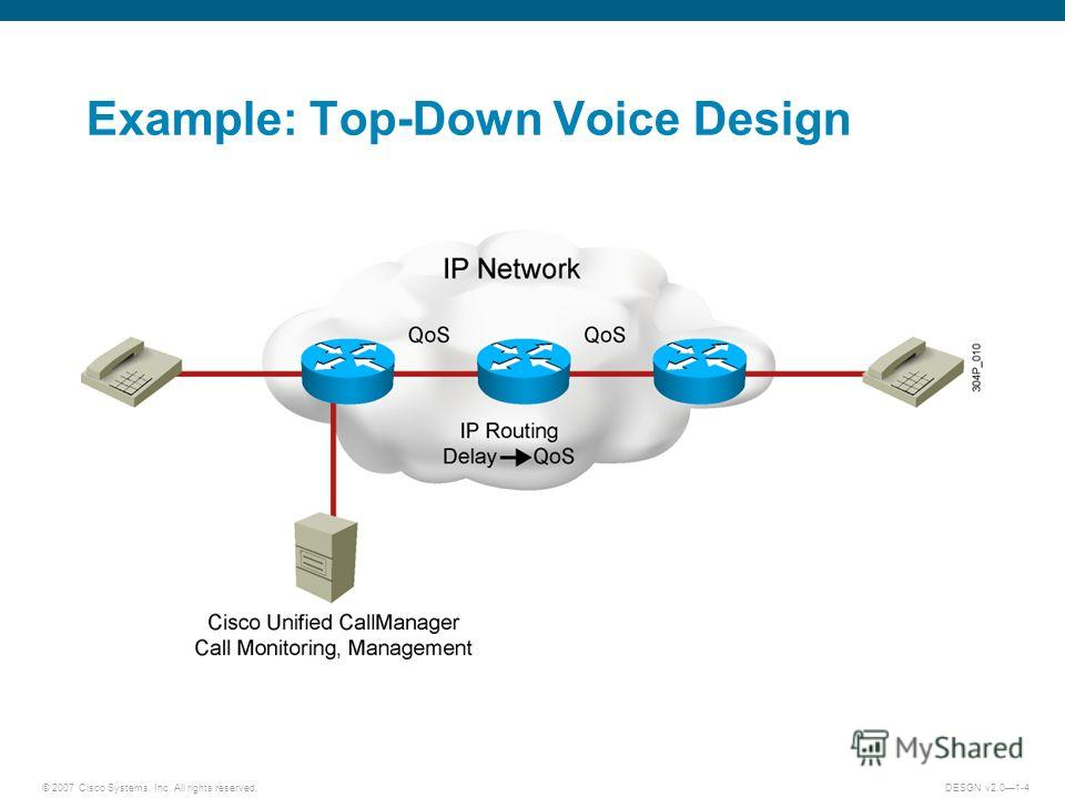© 2007 Cisco Systems, Inc. All rights reserved.DESGN v2.01-4 Example: Top-Down Voice Design