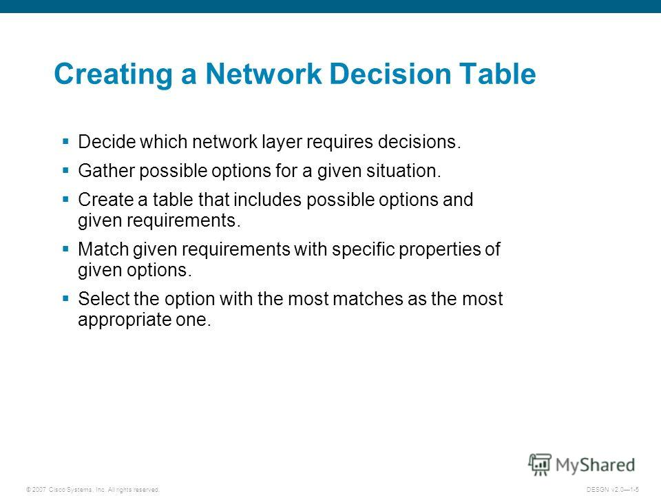 © 2007 Cisco Systems, Inc. All rights reserved.DESGN v2.01-5 Creating a Network Decision Table Decide which network layer requires decisions. Gather possible options for a given situation. Create a table that includes possible options and given requi