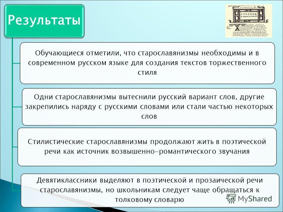 Результаты Обучающиеся отметили, что старославянизмы необходимы и в современном русском языке для создания текстов торжественного стиля Стилистические старославянизмы продолжают жить в поэтической речи как источник возвышенно-романтического звучания