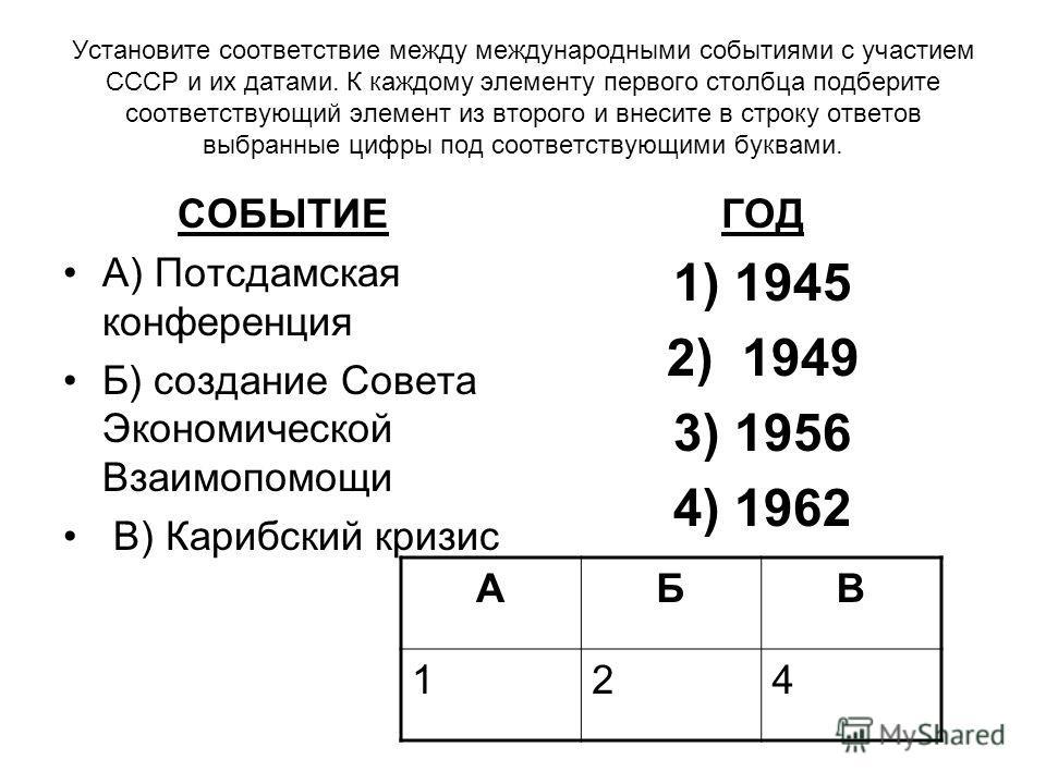 Установите соответствие между международными событиями с участием СССР и их датами. К каждому элементу первого столбца подберите соответствующий элемент из второго и внесите в строку ответов выбранные цифры под соответствующими буквами. СОБЫТИЕ А) По