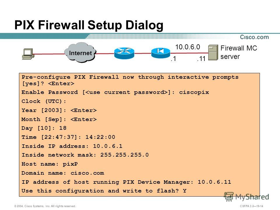 © 2004, Cisco Systems, Inc. All rights reserved. CSFPA 3.219-14 PIX Firewall Setup Dialog Pre-configure PIX Firewall now through interactive prompts [yes]? Enable Password [ ]: ciscopix Clock (UTC): Year [2003]: Month [Sep]: Day [10]: 18 Time [22:47: