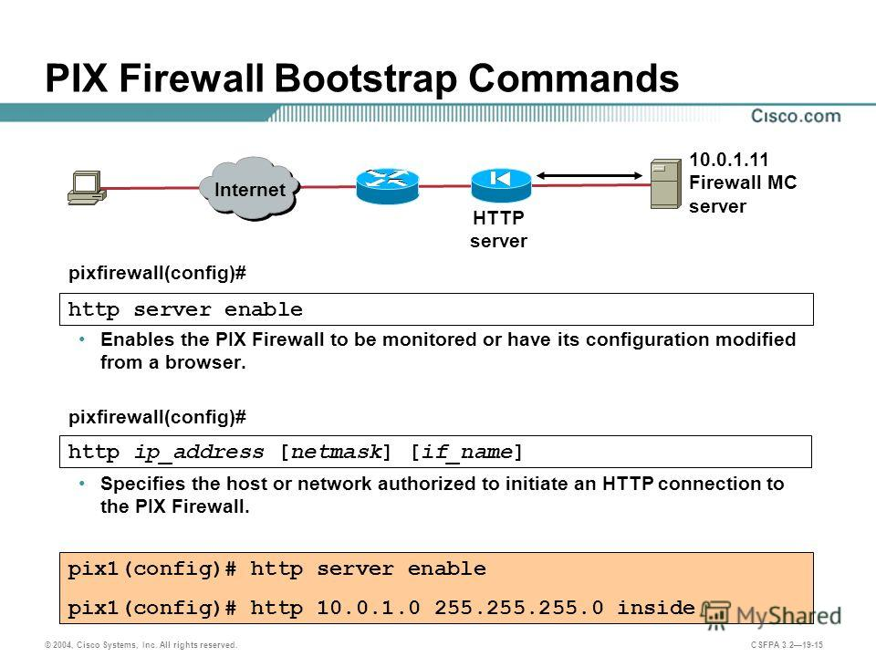 © 2004, Cisco Systems, Inc. All rights reserved. CSFPA 3.219-15 PIX Firewall Bootstrap Commands Enables the PIX Firewall to be monitored or have its configuration modified from a browser. pix1(config)# http server enable pix1(config)# http 10.0.1.0 2