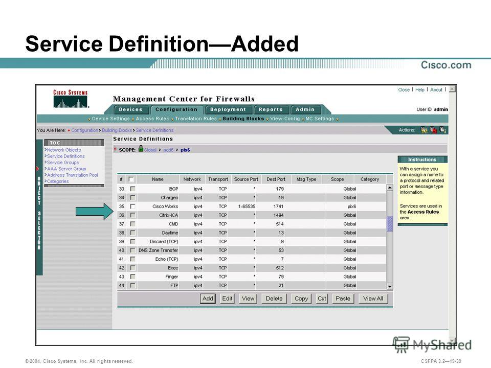 © 2004, Cisco Systems, Inc. All rights reserved. CSFPA 3.219-39 Service DefinitionAdded