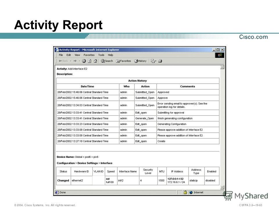 © 2004, Cisco Systems, Inc. All rights reserved. CSFPA 3.219-63 Activity Report