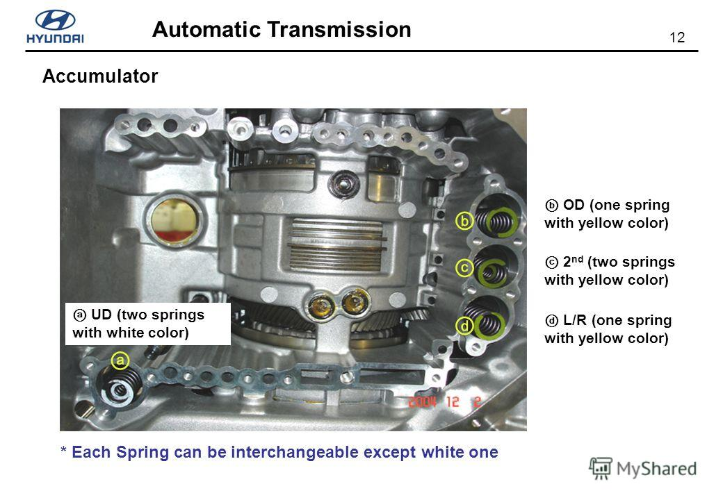 12 Automatic Transmission UD (two springs with white color) OD (one spring with yellow color) 2 nd (two springs with yellow color) L/R (one spring with yellow color) Accumulator * Each Spring can be interchangeable except white one