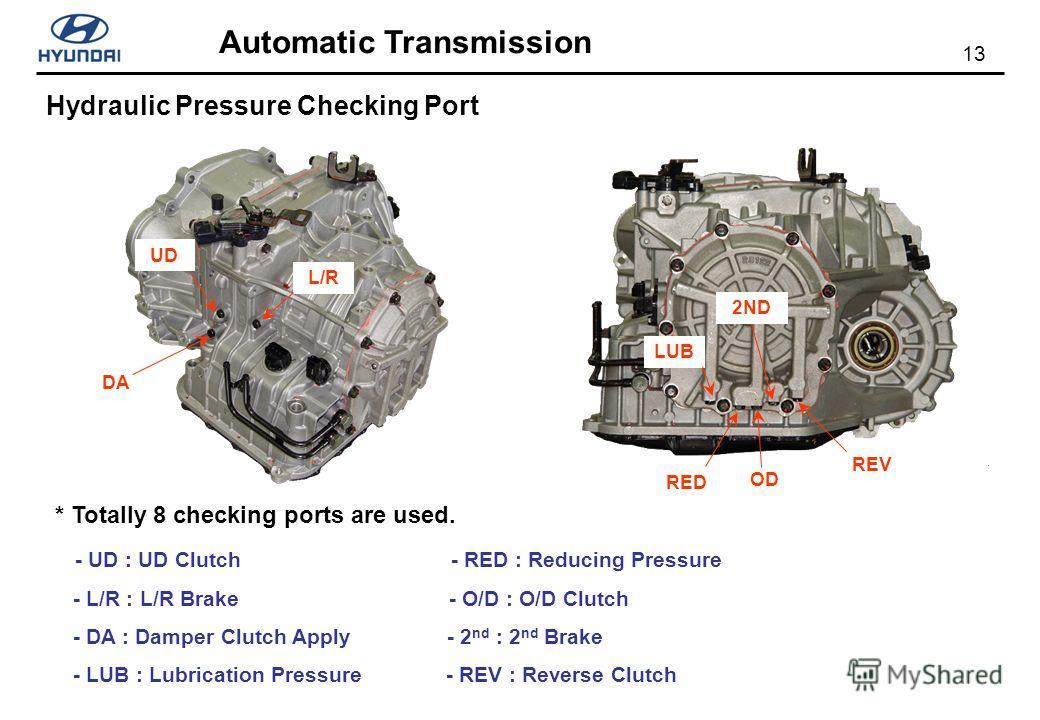 13 Automatic Transmission * Totally 8 checking ports are used. - UD : UD Clutch - RED : Reducing Pressure - L/R : L/R Brake - O/D : O/D Clutch - DA : Damper Clutch Apply - 2 nd : 2 nd Brake - LUB : Lubrication Pressure - REV : Reverse Clutch Hydrauli