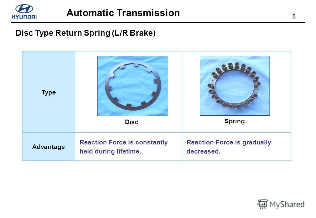 8 Automatic Transmission Type Advantage Reaction Force is constantly held during lifetime. Reaction Force is gradually decreased. Disc Type Return Spring (L/R Brake) Disc Spring