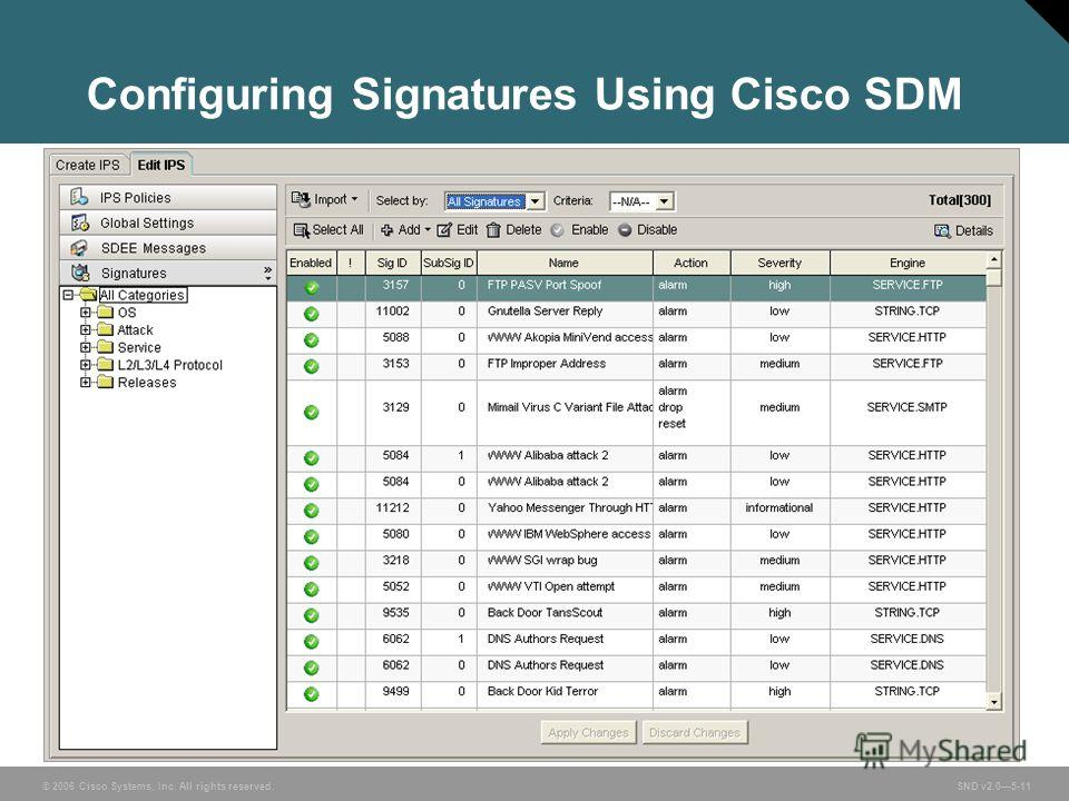 © 2006 Cisco Systems, Inc. All rights reserved. SND v2.05-11 Configuring Signatures Using Cisco SDM