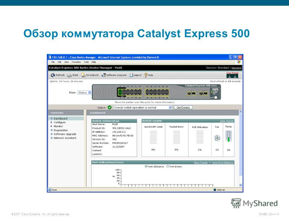 © 2007 Cisco Systems, Inc. All rights reserved. SMBE v201-4 Обзор коммутатора Catalyst Express 500