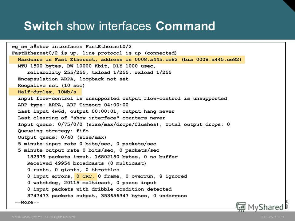 © 2005 Cisco Systems, Inc. All rights reserved.INTRO v2.18-15 Switch show interfaces Command