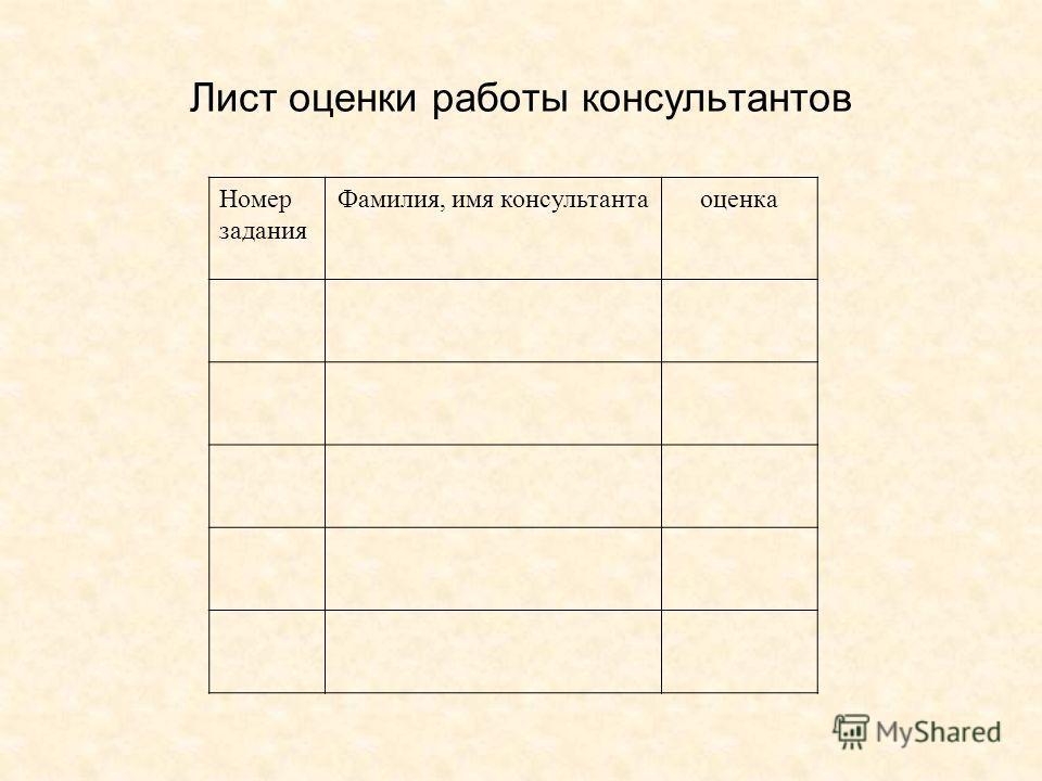 Лист оценки работы консультантов Номер задания Фамилия, имя консультанта оценка