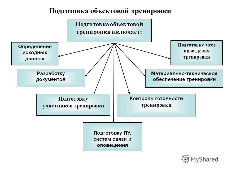 систем связи и оповещения
