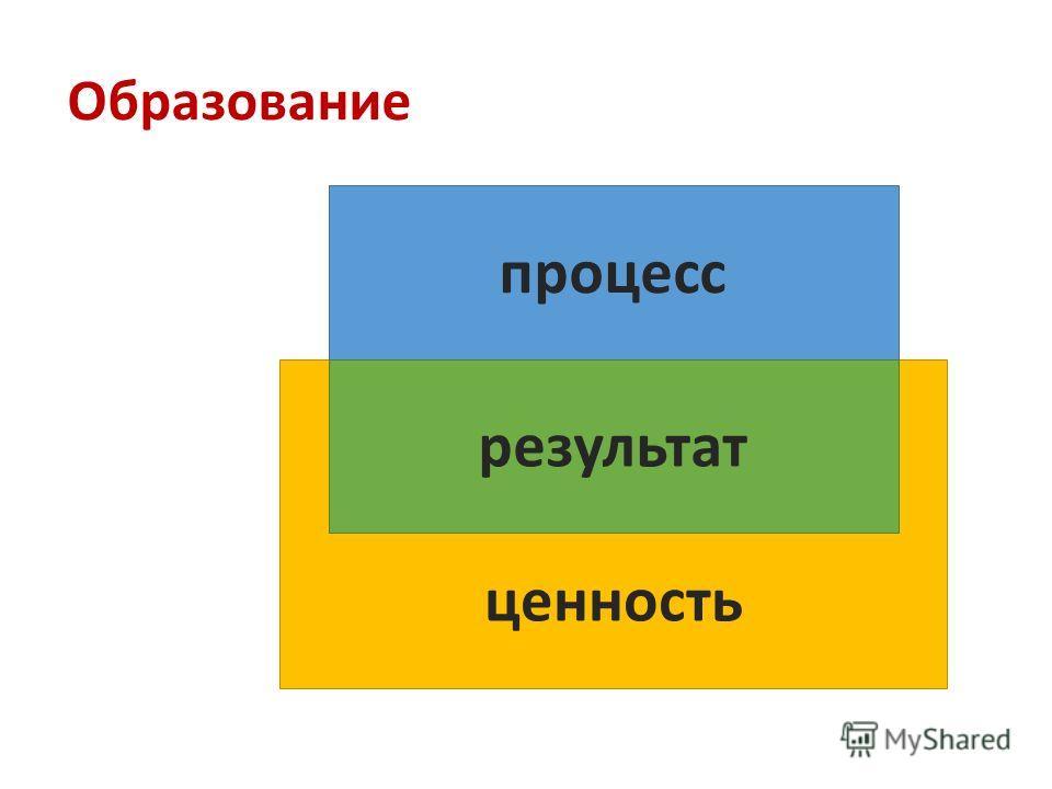 ценность Образование процесс результат