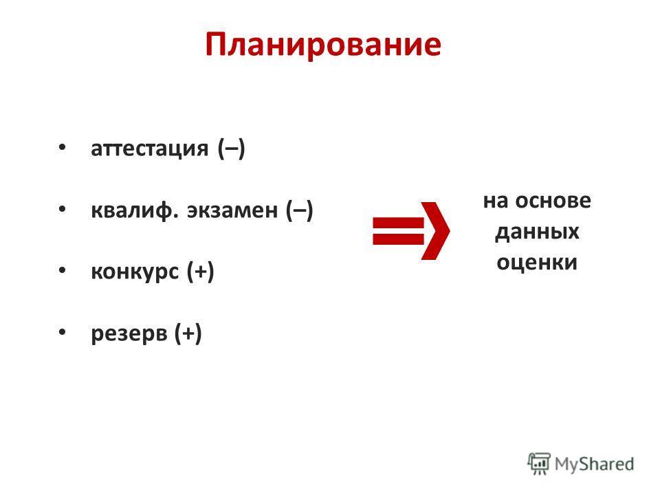 Планирование аттестация (–) квалиф. экзамен (–) конкурс (+) резерв (+) на основе данных оценки