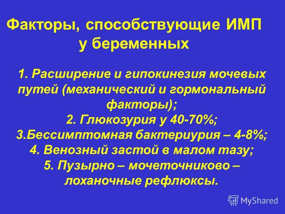 1. Расширение и гипокинезия мочевых путей (механический и гормональный факторы); 2. Глюкозурия у 40-70%; 3. Бессимптомная бактериурия – 4-8%; 4. Венозный застой в малом тазу; 5. Пузырно – мочеточниково – лоханочные рефлюксы. Факторы, способствующие И