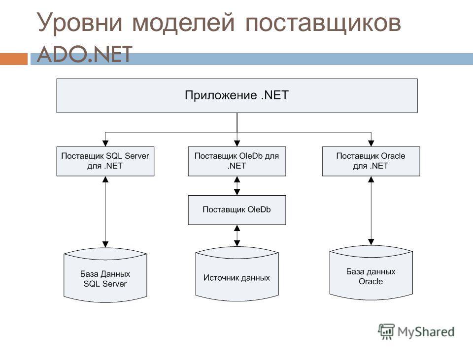 Уровни моделей поставщиков ADO.NET 25