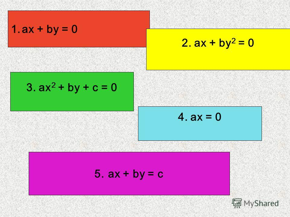 1. ах + by = 0 2. ах + by 2 = 0 3. ах 2 + by + с = 0 4. ах = 0 5. ах + by = с
