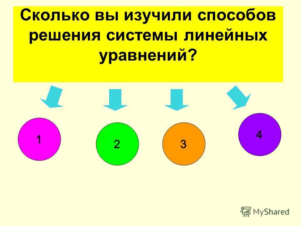 Сколько вы изучили способов решения системы линейных уравнений? 1 23 4